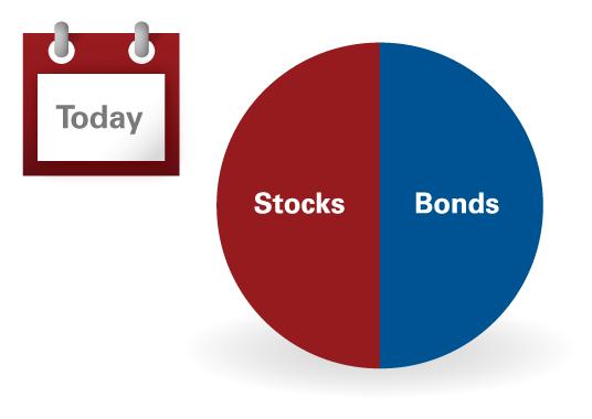 Whats The Purpose Of Balancing Or Monitoring Your Checking Account >> Monitoring Risk Rebalancing Vanguard